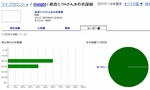 youtube_demographics2.jpg